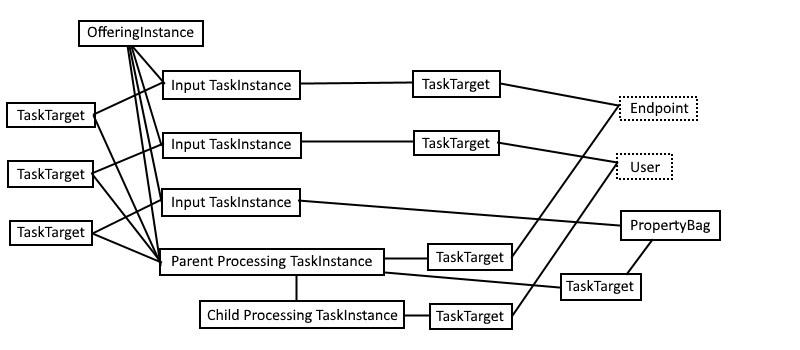 PowerShell Documentation