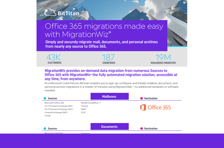 MigrationWiz Destination: Office 365