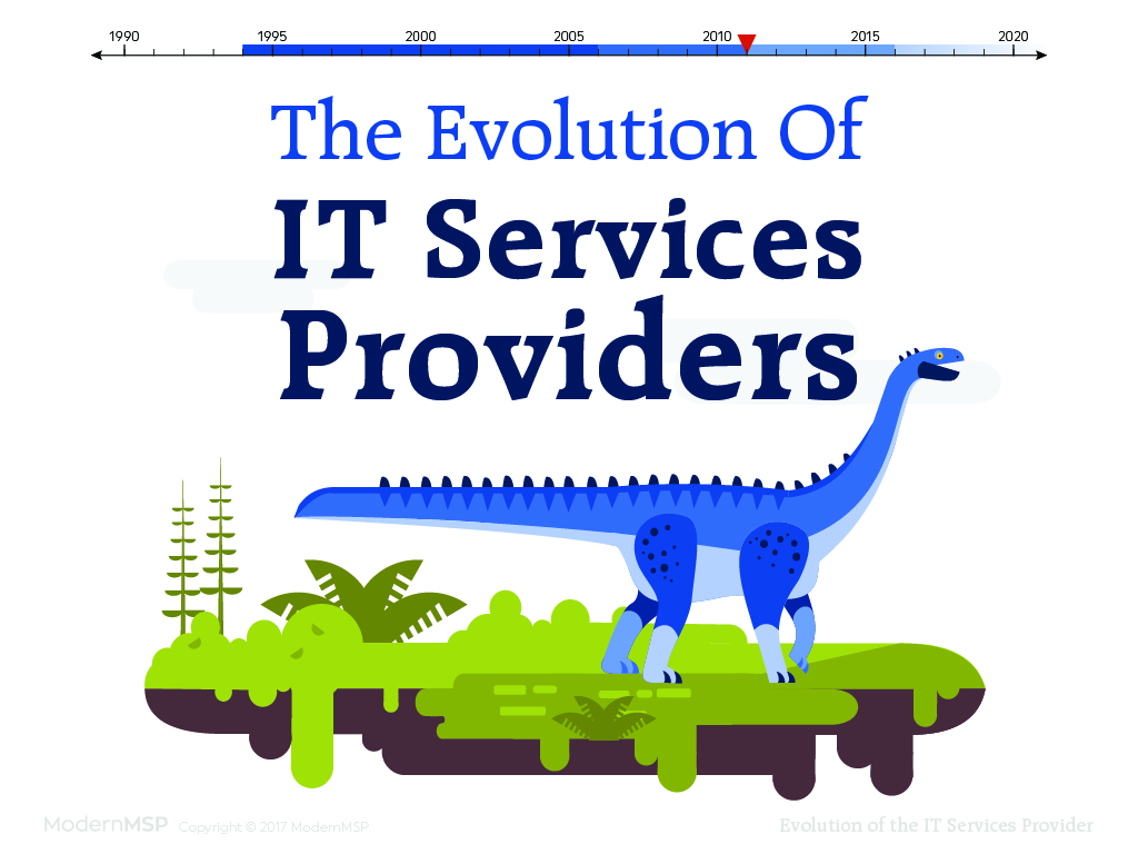 ModernMSP Series: The Evolution Of IT Services Providers