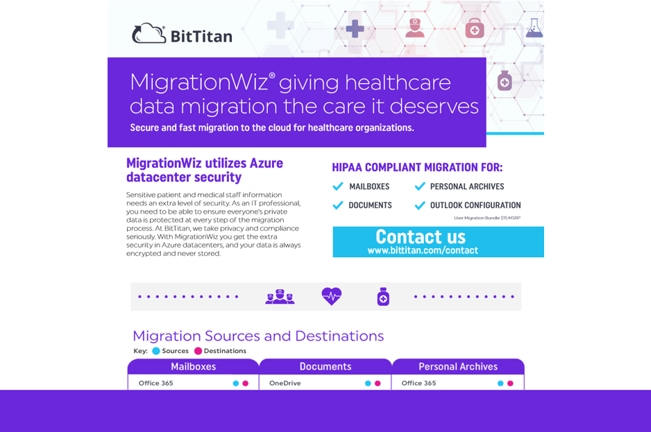 MigrationWiz for Healthcare
